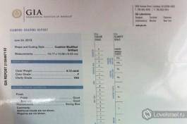 Сертификат GIA.